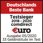 Fidor Bank Alternative Comdirect